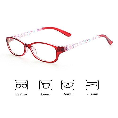 Cadre de lunettes pour enfants - Eyeglasses pour enfants Clear Lens Geek / Nerd Lunettes de lecture rétro pour filles Garçons - Juleya Noir blanc