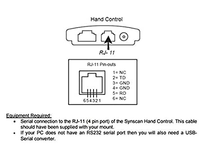 Usb To Rj Rs Wiring Diagram on rs232 to rs485 wiring diagram, rs232 to rj11 connector, rs232 to rj45 wiring diagram, rs232 to usb wiring diagram,