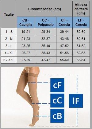 classe compressione autoreggenti M2070 Calze medicali K2 graduata Relaxsan 2 Beige cotone qRU1nTwXx