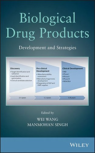 Biological Drug Products  Development And Strategies