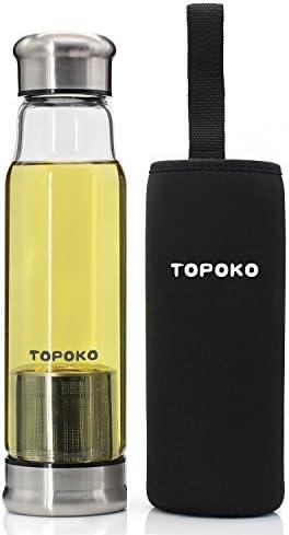 TOPOKO Quality Stylish Environmental Borosilicate product image