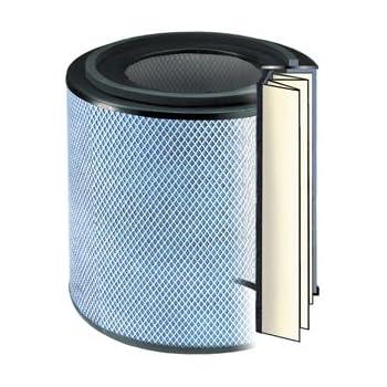 Amazon Com Austin Air Healthmate 400 Replacement Filter