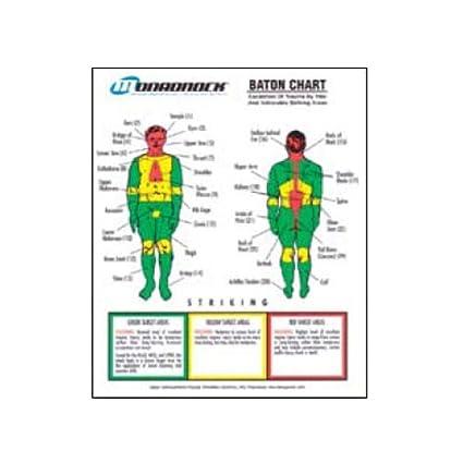 Amazon.com: Monadnock Escalada en 4 colores Trauma macana ...