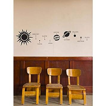 Yzybz Sistema Solar Tatuajes De Pared Dormitorio Para Adolescentes ...