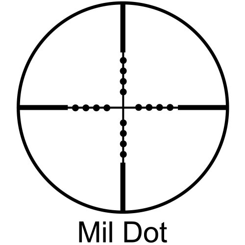 Dot Diagram Na
