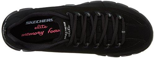 Synergy Skechers Zapatillas Bbk Para Mujer trend Setter Deporte De Adqxtdrw4