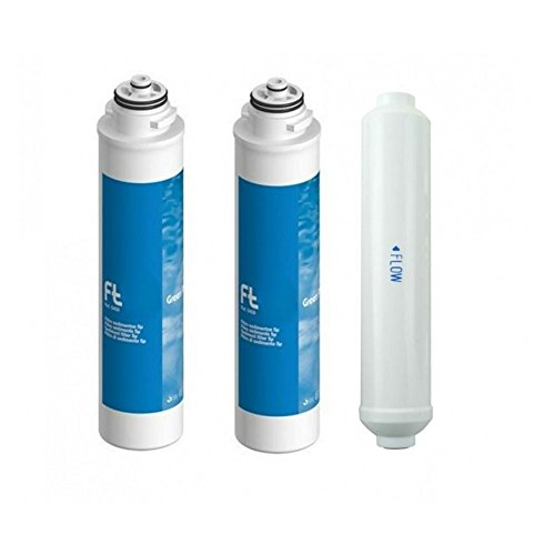 ZIP Countertop Water Filter Replacement Filters Away