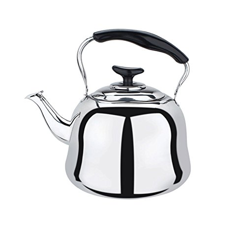 kettle and teapot - 8