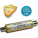 Wentronic 67512 lte 4g filtre de blocage coaxial m le for Montage filtre 4g pour antenne tv