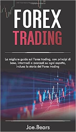 trading migliore)