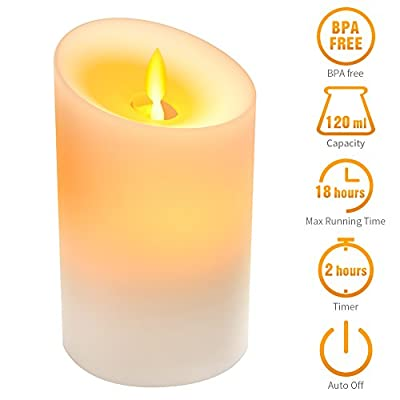 KKUP2U Essential Oil Diffuser Auto Shut Small 120ML 18 Hours Scented Candle Light LED Two Modes, Ultrasonic Aromatherapy Diffusers Humidifier for Bathroom Bedroom Spa Yoga by