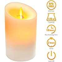 KKUP2U Essential Oil Diffuser Auto Shut Small 120ML 18 Hours Scented Candle Light LED Two Modes