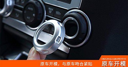 Interno aria condizionata Button cover