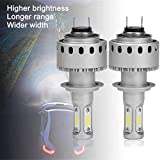 YTYC H7 Led Bulb 12000LM 160W Headlights High Power Car Led Light 6000K 12V