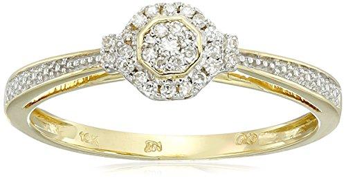 Yellow White Diamond 10cttw Clarity