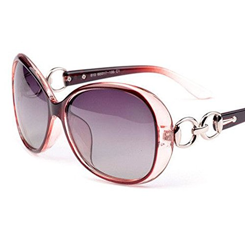 VeBrellen Luxury Transparent Women's Polarized Sunglasses Retro Eyewear Oversized Square Frame Goggles Eyeglasses (Transport Frame With Red Lens, 60)