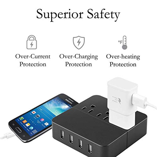 Adaptive Fast Charger Compatible Galaxy S7/ S6/ Edge/Plus/Active/Note 5 / Note 4/ S3/ J7/ J4/ A5/ A3, Fast Wall Charger Adapter and Micro USB Cable (2Pack)