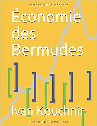 Économie des Bermudes