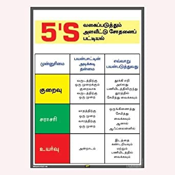 Mr  Safe - 5S Sorting Parameter Checklist Poster in Tamil