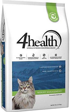 Análisis de la comida para gatos 4health