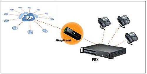 Pik-99-00990 Micro Firewall by Pika Technologies
