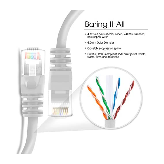GearIT 24-Pack, Cat 6 Ethernet Cable Cat6 Snagless Patch 0.5 Feet - Snagless RJ45 Computer LAN Network Cord, White… 6 High-precision, Cat 6, ANSI/TIA-568-C.2 compliant, ETL Verified, Ethernet LAN patch cable, pre-terminated with RJ45 connectors and available in a wide variety of colors for proper color coding Premium quality, long-lasting materials, durable design, and a Lifetime Warranty for the price of a generic cable. ETL Verified to ensure maximum reliability and compatibility UTP 24AWG stranded conductors for flexibility, twisted in pairs and nested in a spline to minimize crosstalk, 50 micron gold-plated contacts for high-speed data transfer and corrosion resistance
