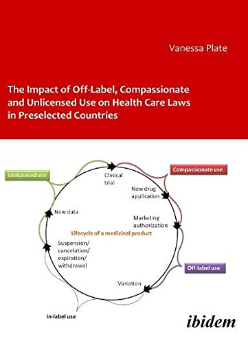 The Impact of Off–Label, Compassionate, and Unlicensed Use on Health Care Laws in Preselected Countries