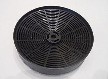 Filter kohle dunstabzugshaube elica mm turboair