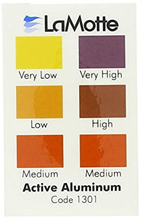 Lamotte  Soil Ph Test Kit Color Chart Aluminum In Soil Ph