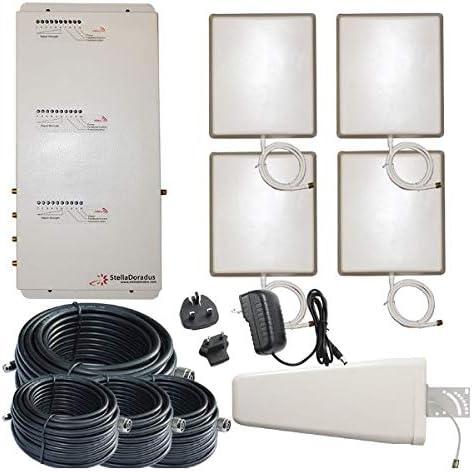 Antena omnidireccional Triband para exterior – Estrella ...