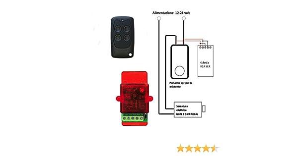 Kit de apertura automática con mando a distancia para abrir ...
