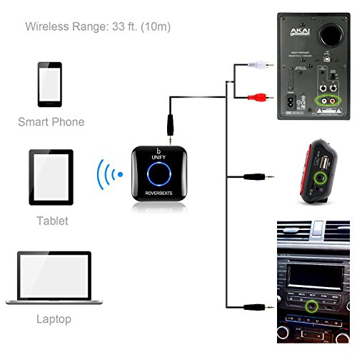 Etekcity Wireless Bluetooth 4.0 Receiver Audio Adapter (NFC-Enabled) for Sound System by Etekcity (Image #1)