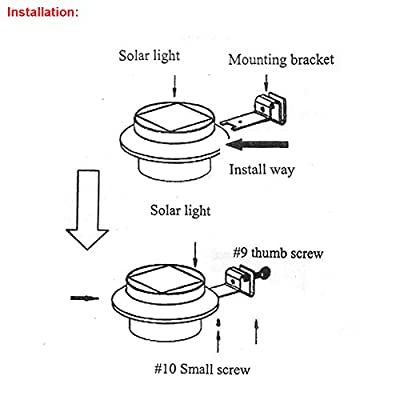 Semintech With Bracket Wall Mounted Auto On-Off Outdoor Solar Gutter Light Home,Garden,Patio Fence Lamp