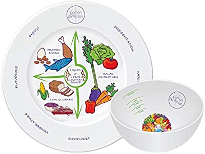 Portion Perfection Bowl and Plate, Melamine - Helps Manage Your Weight Loss, Portion Size Control by Dietitian Amanda Clark