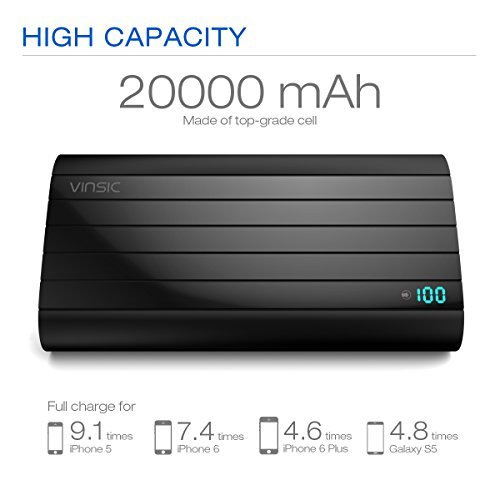 Vinsic PB206 20000mAh Alien 20000mAh particularly slimmer twin USB energy Bank for all Smartphones Black mobile or portable energy Banks