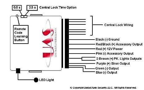 mercedes-benz keyless entry system with 2 flip key remotes w201 w123 w124  w126 r107 r129: amazon ca: electronics