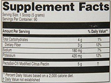 Econugenics Pectasol-C Modified Citrus Pectin, 454 Gram