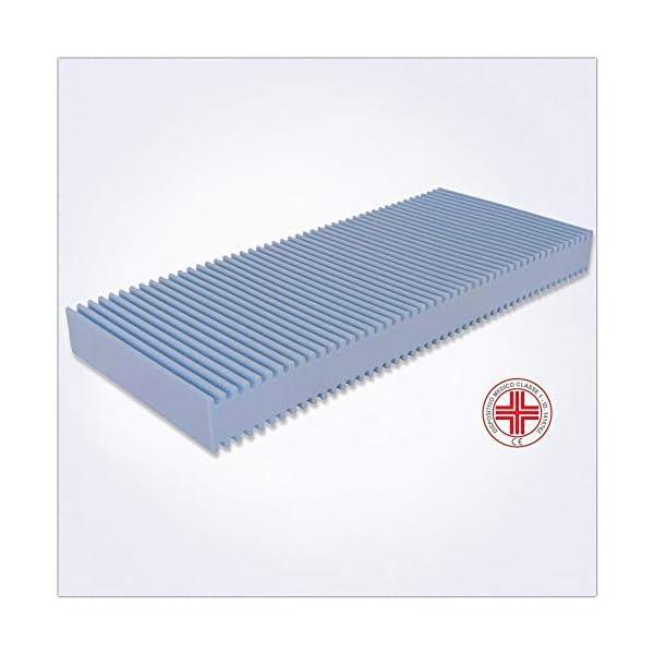 miasuite i sogni italiani Materasso Singolo per brandina 90x200 H10 Cm - Waterfoam, Dispositivo Medico, Ortopedico… 2 spesavip