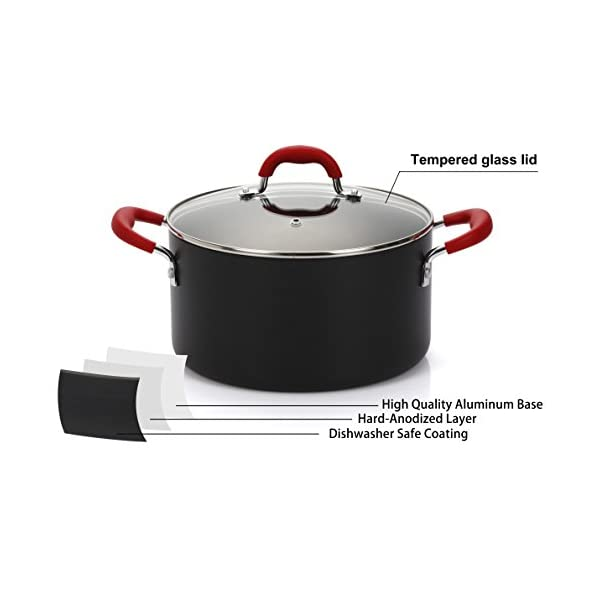 Finnhomy Super Value Hard-Anodized Aluminum Cookware Set, Double Nonstick Coating Kitchen Pots and Pan Set, Professional… 5