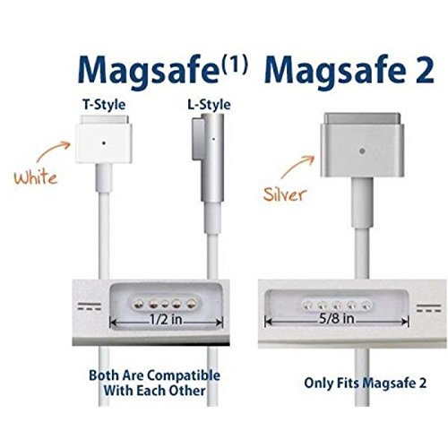 Droya USB C to Magsafe 1 (L-Tip) 60W Cable, USB-C Cable Type C to Magsafe 1 for Apple MacBook Air 11'' 13'' MacBook Pro 13'' 15'' by Droya (Image #2)