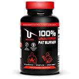 UNALTERED Fat Burner - 1st Clinically-Formulated Weight Loss Supplement - Thermogenic Diet Pills to Burn Fat - Suppress Appetite - Boost Metabolism & Increase Energy - 30 Servings [1-Month Supply]
