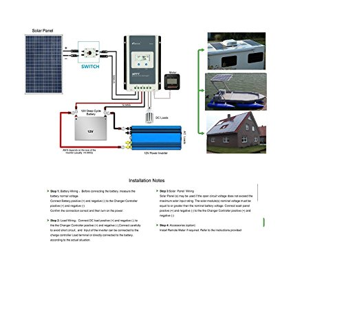 EPever 40A MPPT Solar Charge Controller Tracer A 4210A + Remote Meter MT-50 Solar Charge With LCD Display for solar Battery Charging by EPEVER (Image #6)