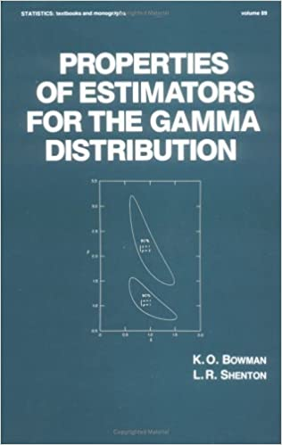 Properties of Estimators for the Gamma Distribution