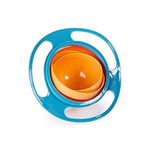 Gyro Bowl (Gyroscopic Bowl)
