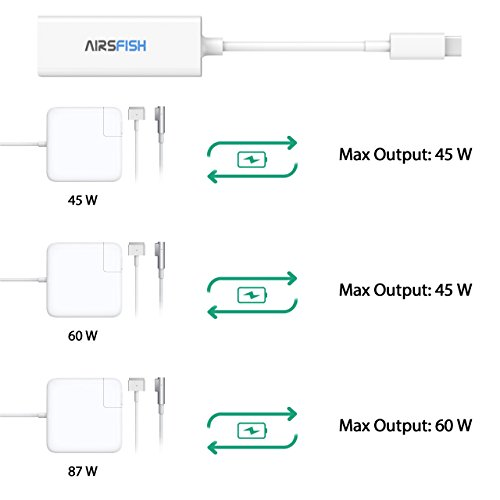 Magsafe to Usb C Converter, AirsFish Usb Type C to Magsafe 1 (L- Tip) and Magsafe 2 (T-Tip) Power Adapter Connector Cable for Macbook/Macbook Pro/Switch/Laptop/Phone and other Usb C Devices. (White) by AirsFish (Image #2)
