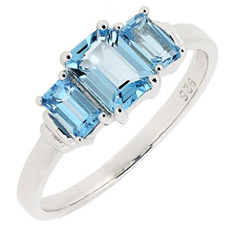 Stone 3 Emerald Genuine Ring (Sterling Silver Emerald Cut Genuine Blue Topaz Three Stone Ring (2 CT.T.W))
