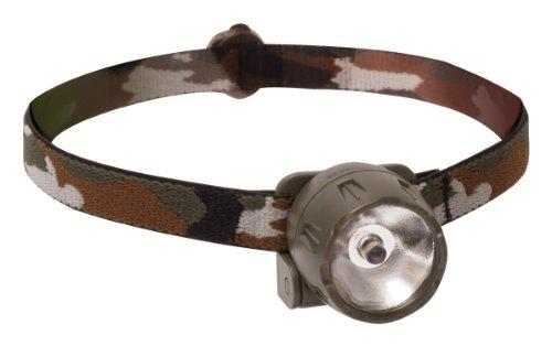Cyclops CYC-ATM1-CMO Atom LED Magnifier Headlamp with Batteries, Camo