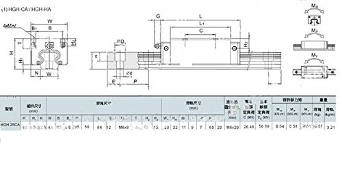GOWE Linear Guide 2pcs HGR25 900mm linear guide rail 4pcs HGH25CA