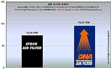DNA Ducati Scrambler Motorcycle Air Filter 2015+
