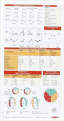 Uk Echocardiography Pocketcard Set por Raghu Vidhun epub